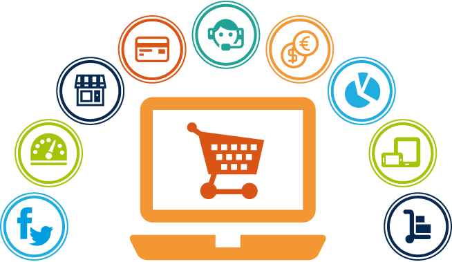 eCommerce website Testing-at-MeU Solutions.com