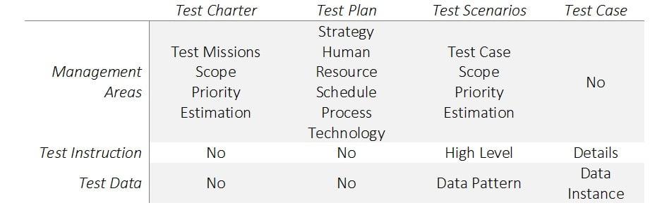 test charter