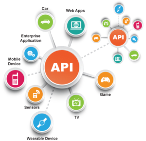 API Connection _ meu solutions