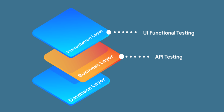 API Testing Business Layer