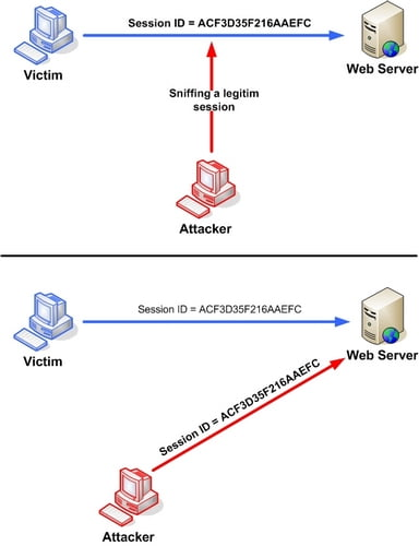 Session_Hijacking_meu solutions