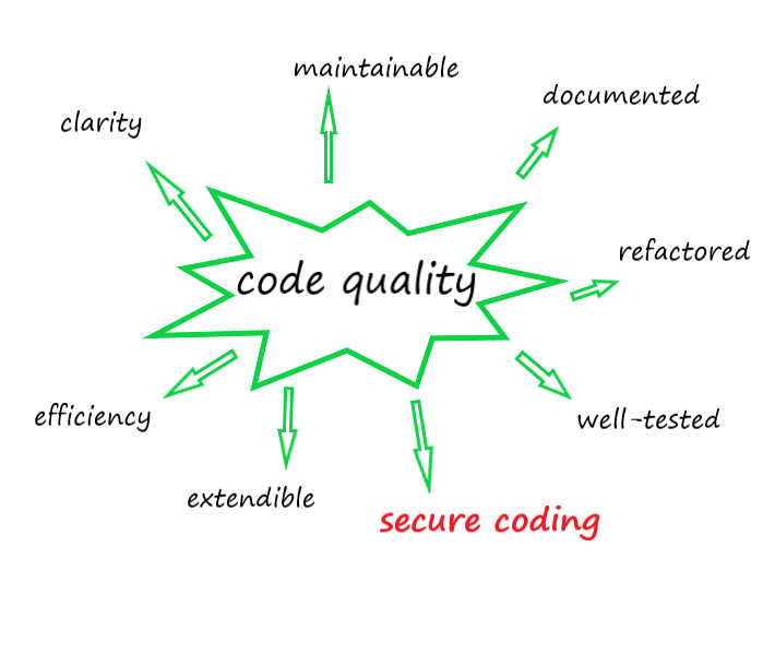 code quality (secured code)_meu solutions