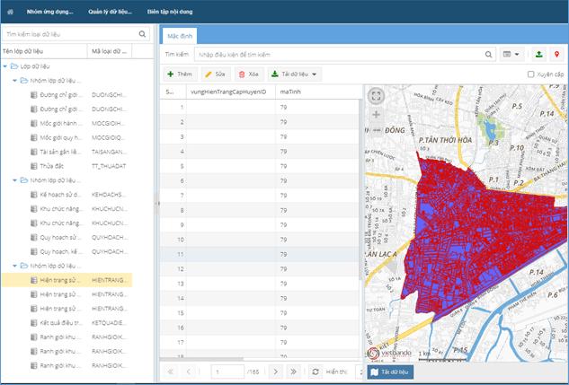 Land Information Management System